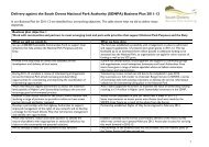 Business Plan 2011-12 - South Downs National Park Authority