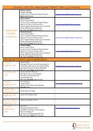 Chronic Care for Aboriginal People Program Contact List - ARCHI