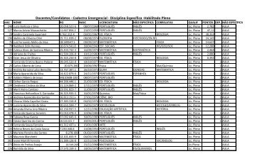 Docentes/Candidatos - Cadastro Emergencial - Disciplina Específica