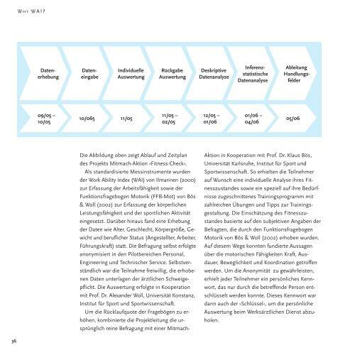 Why WAI? - Der Work Ability Index im Einsatz für ... - Nord-Süd-Netz