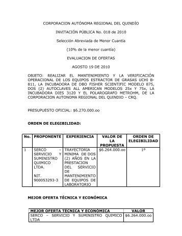 INFORME DE EVALUACION INVITACION PUBLICA No. 018 DE 2010