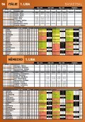 47-info7 - strelci.indd - Chance - Page 2
