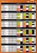 47-info7 - strelci.indd - Chance - Page 5