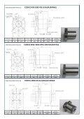 Catalogo HIWIN viti ISO 7 a stock - Setec - Page 5