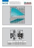Pompe Calpeda - Certened - Page 6