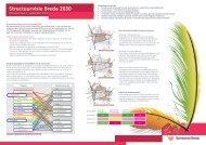 Structuurvisie Breda 2030 - Gemeente Breda