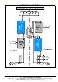 TEL2-TTL-Rotate - TMS · Telemetrie-Messtechnik Schnorrenberg - Page 4