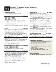 Mechanical Engineering Graduation Requirements - University of ...