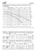 Погружные насосы Ama Driner 80-100 - Page 2