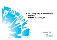 Assets & Strategy - A2A