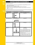 OVERVIEW and EQUIPMENT REQUIRED. - International Safe ... - Page 3