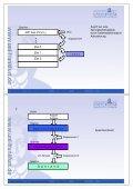 Rechnerarchitektur - Page 7