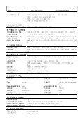 Styrene_monomer(SK) - Page 2