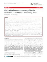Correlation between measures of insulin resistance in fasting and ...