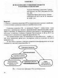 Холодов В.А., Перминова И.В. 2008. Использование ... - Humus.ru