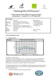 Newsletter 9, Zino's -March 2013