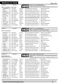 Programa Oficial - Jockey Club de São Paulo - Page 3