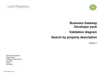 how to search land registry for free