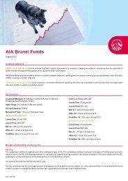 AIA Brunei Funds - Baiduri Bank