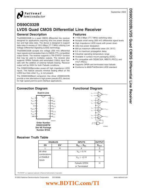DS90C032B LVDS Quad CMOS Differential Line Receiver