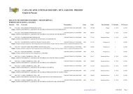 Empenhos Emitidos - Dezembro - Preserv