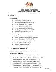 URUSAN KENAIKAN PANGKAT - Kementerian Kerja Raya Malaysia
