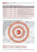 CENÍK BETONOVÝCH SMĚSÍ, DOPRAVY A ČERPÁNÍ - Liapor - Page 5