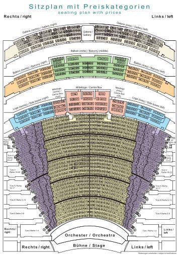 Sitzplan mit Preiskategorien - Bayreuther Festspiele