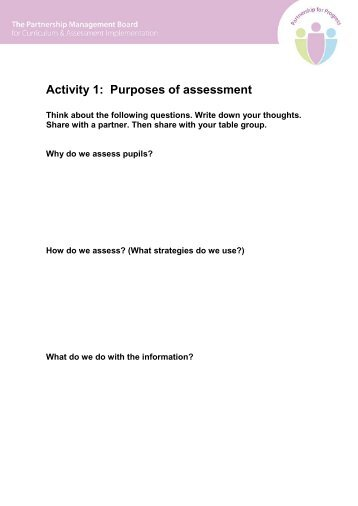Activity 1: Expectations