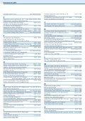 Betriebsferien 2012 - Seite 2