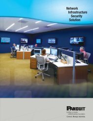 Network Infrastructure Security Solution