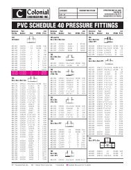57322 PVC 40 Price Sheet - Colonial Engineering