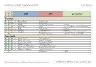 Sammenligning 2005 til 2009 DK grundkomponenter ... - EPM Group