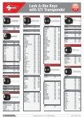 Look A-like Keys with GTI Transponder - Kaba do Brasil LTDA - Page 2