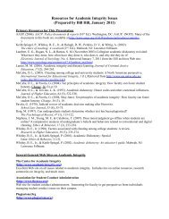 A Sample of Online Resources for Academic Integrity Issues