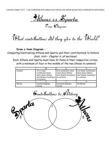 Athens And Sparta Venn Diagram Trisaorddiner