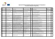 Approved Projects Submitted within the 4th Call for Proposals of the ...