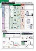 Sistema di calettamento a caldo - Page 3