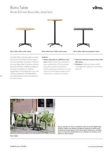 Bistro Table - Vitra