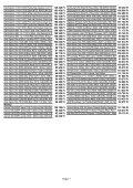 Notebook/Netbook/Nettop - Minibit Kft. - Page 7