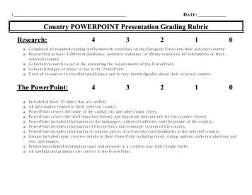 grading rubric for research project final product: powerpoint, Presentation templates