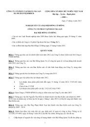 CÔNG TY CỔ PHẦN TẬP ĐOÀN MA SAN Số: 091/2013/NQ ... - CafeF