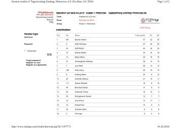Page 1 of 2 Session results of 'Tageswertung Sonntag: Motocross ...