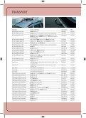 Page 1 SIMPLY CLEVER Q i ii . OFERTĂ ROŢI ŞI ACCESORII ... - Page 4