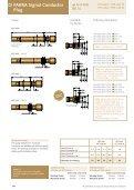 FAKRA Signal Conductor Plug - Page 4