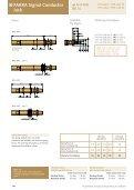FAKRA Signal Conductor Plug - Page 6