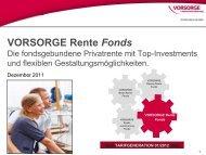 3. VORSORGE Rente Fonds - Anbieter