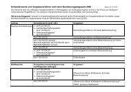 Übersicht Vergabeverfahren - Kammer der ZiviltechnikerInnen für ...