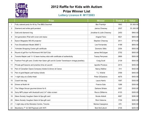2012 Raffle for Kids with Autism Prize Winner List - Giant