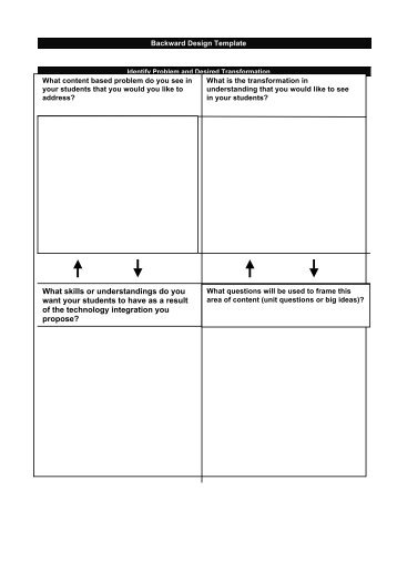 Template for backward designthematic unit elbackwards design template msuedtechsandbox pronofoot35fo Image collections